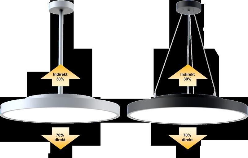 LEDAXO LED-Pendelleuchte PL-14 mit Pendelrohr oder Seilabhängung